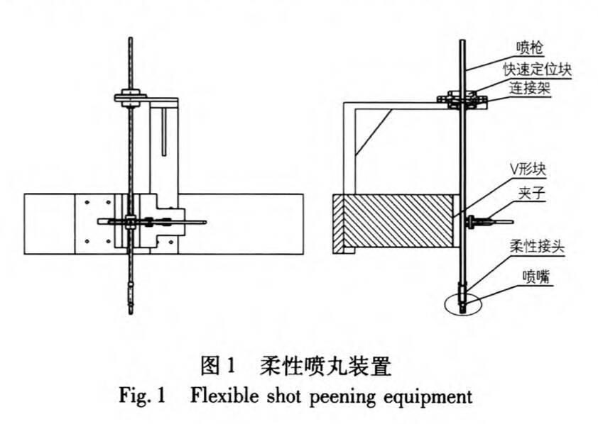 喷丸装置设计