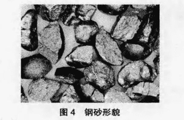 钢丸砂形态图
